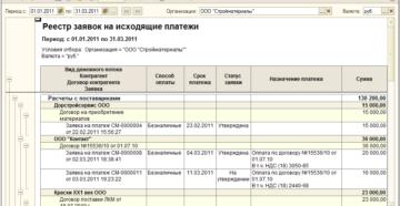 Реестр заявок юридических лиц на покупку финансовых инструментов