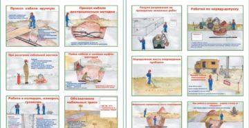 Инструкция по охране труда при эксплуатации (обслуживании) силовых кабельных линий напряжением до 220 кВ включительно
