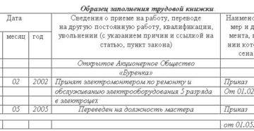 Образец формулировки записи в трудовой книжке о приеме на работу на дому
