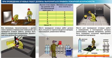 Инструкция по общим правилам безопасности при проведении огневых работ на предприятиях нефтепродуктообеспечения