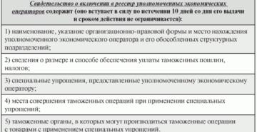Свидетельство о включении в реестр уполномоченных экономических операторов