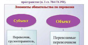 Договор перевозки пассажира